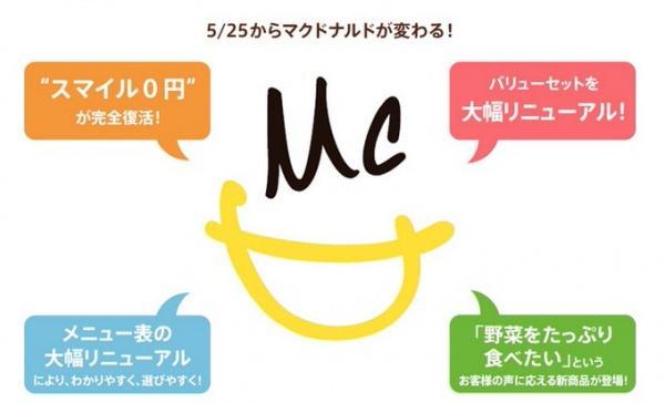 mcdonald-smile-0-yen