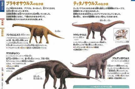 ほんのハッピーセット図鑑2019年7月第8弾は「恐竜」でキマリ ...